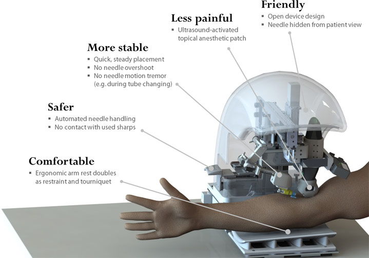 VascuLogic Robotic Venipuncture